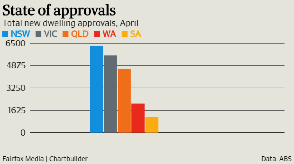 state-of-approvals